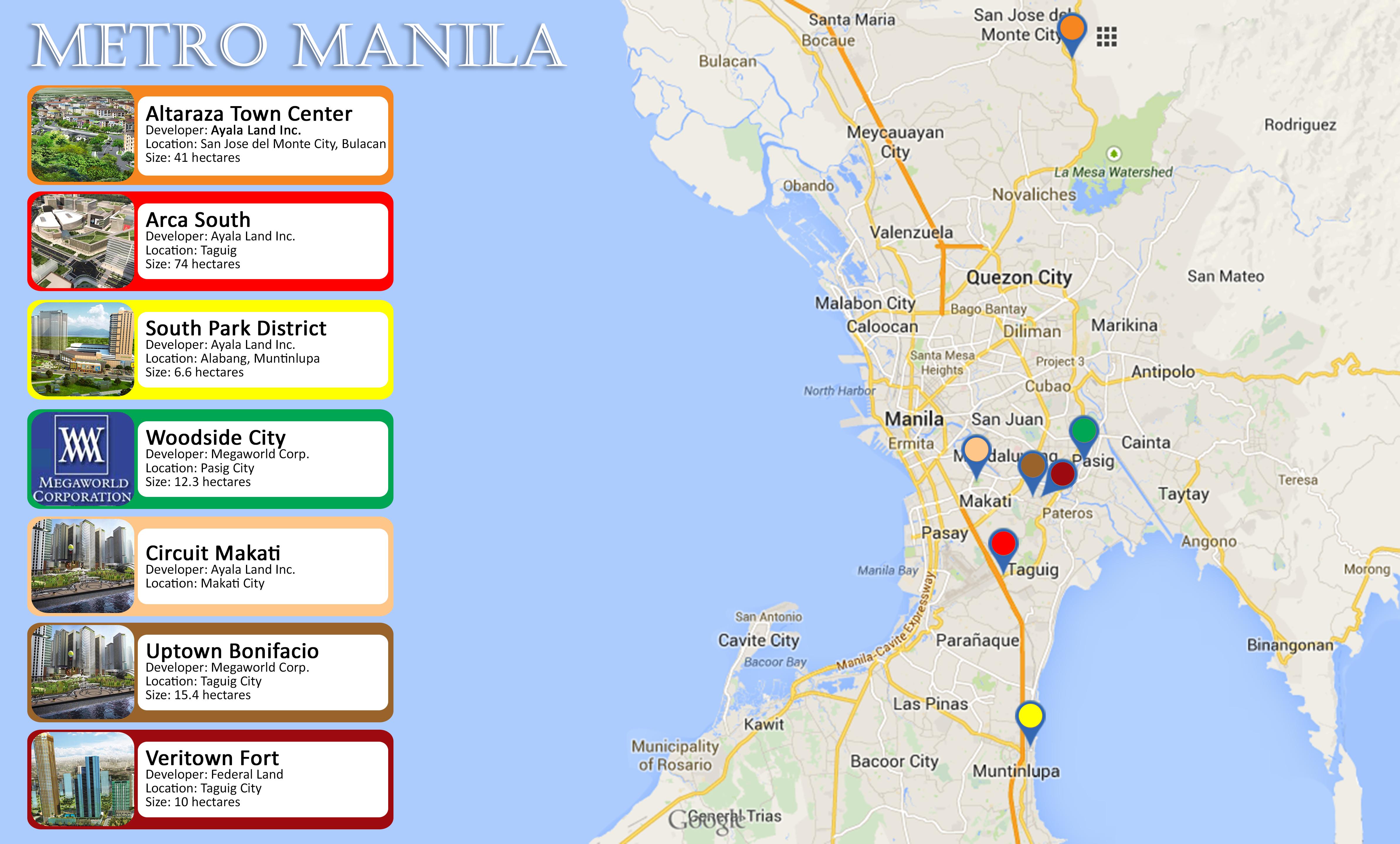 methodology metro manila and caloocan city