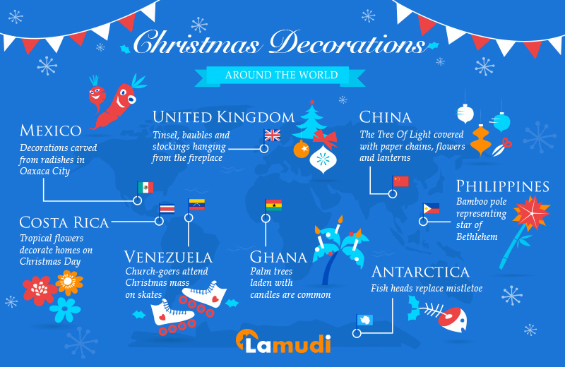 infographic christmas decorations web version - Christmas Around The World Decorations