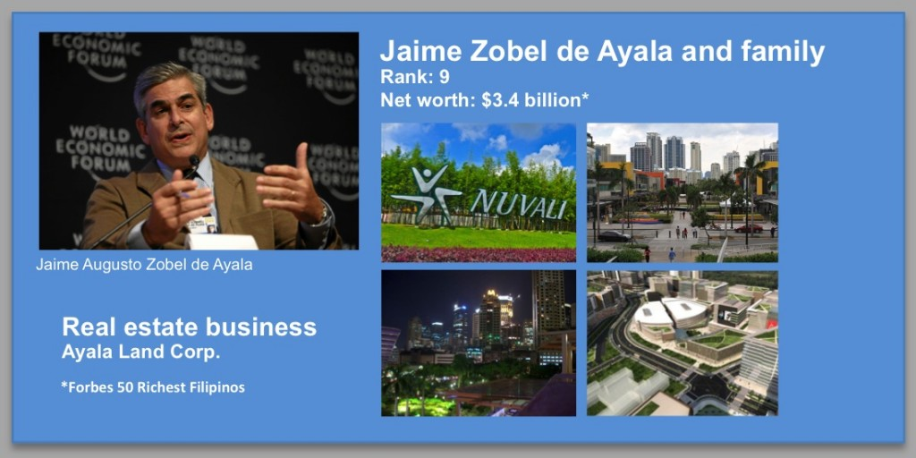 evaluation of ayala lands corporations through