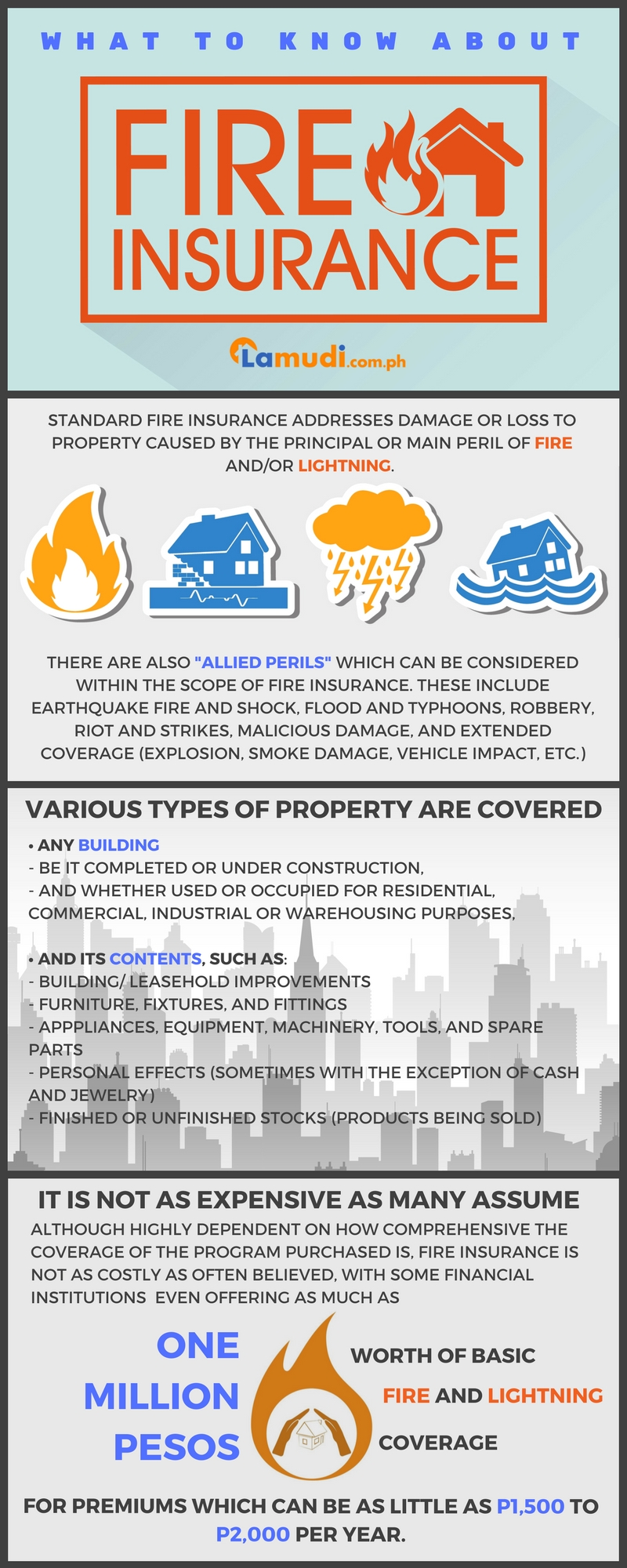 Burning Concern: The Basics of Fire Insurance