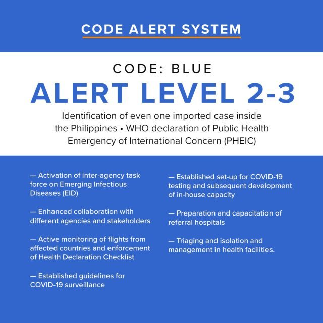 covid-19 alert levels explained