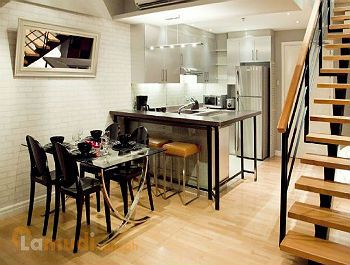 The Philippine Rental Market Apartment For Lease